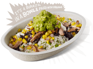 "Permalink to: ""2 Chipotle Bowls a Day: The (Delicious) Power of Routine"""