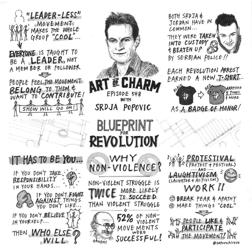 Srdja popovic blueprint for revolution episode 548 the art srdja popovic blueprint for revolution episode 548 malvernweather Choice Image